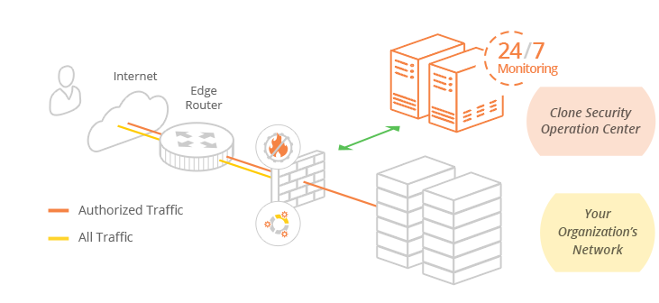 Nextgen Firewall Overview